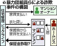 20131019-00000814-yom-000-thumb.jpg
