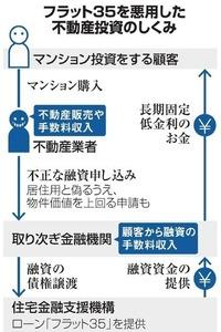 20190504-00000004-asahi-000-view.jpg