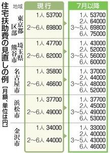 PK2015062402100135_size0.jpg