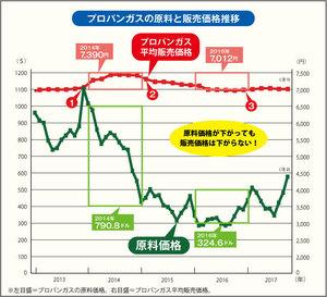graph_2017_1102-4-1.jpg