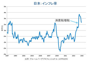 ja-japans-uphill-march-to-stimulate-growth-02.jpg